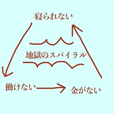 f:id:akemi_12mg:20200728215607p:plain
