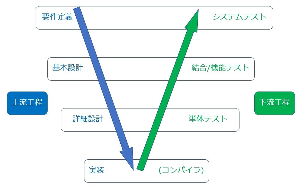 f:id:aketadahiguchi:20200329162009j:plain