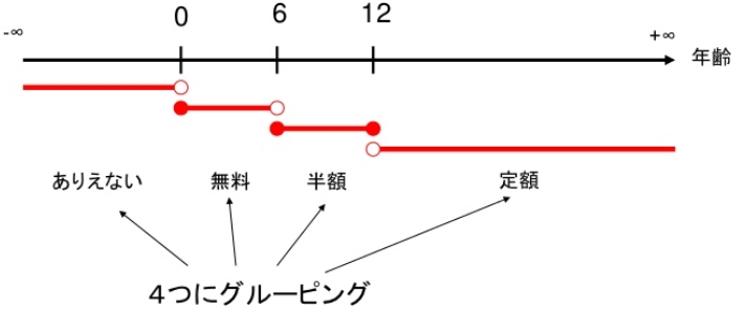 f:id:aketadahiguchi:20200329174937j:plain