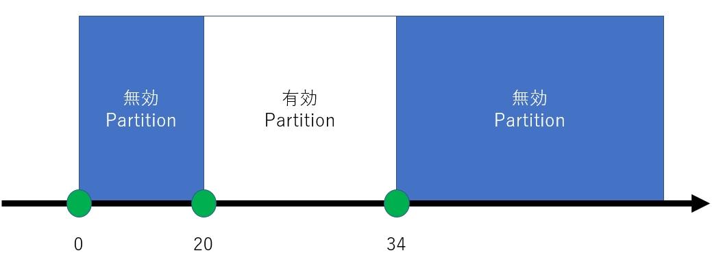 f:id:aketadahiguchi:20200329181206j:plain