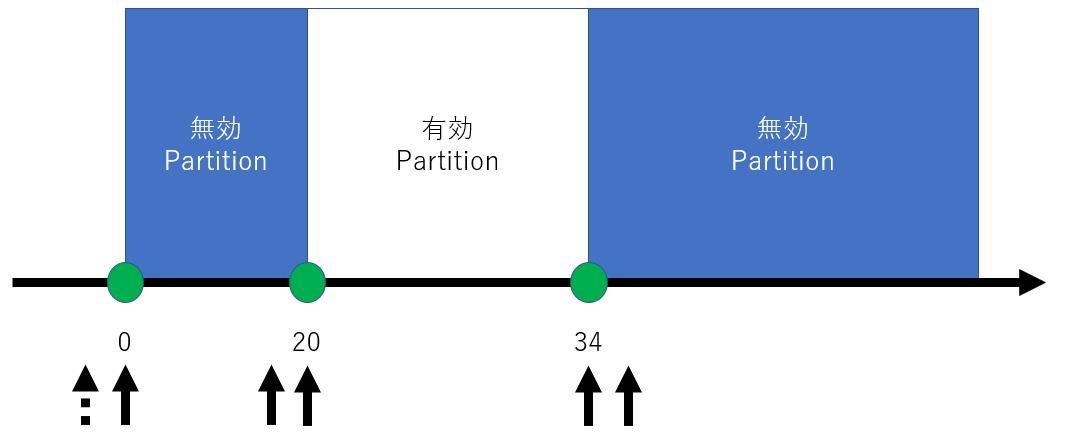 f:id:aketadahiguchi:20200329181257j:plain