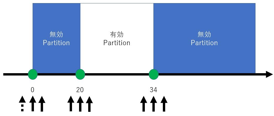 f:id:aketadahiguchi:20200329181318j:plain