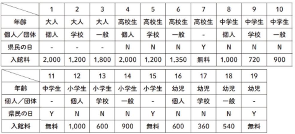 f:id:aketadahiguchi:20200329182338j:plain