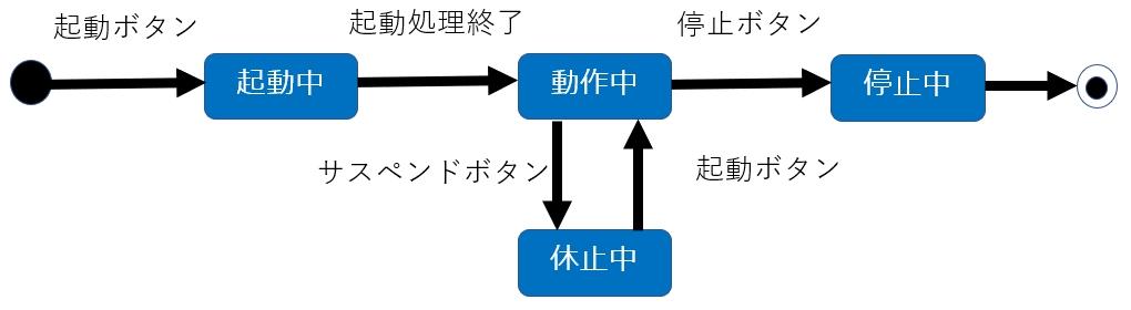 f:id:aketadahiguchi:20200329184340j:plain