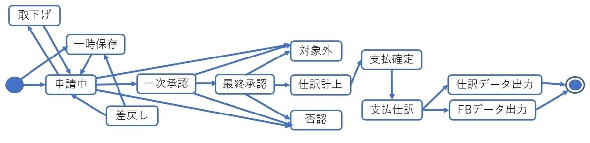 f:id:aketadahiguchi:20200329184850j:plain