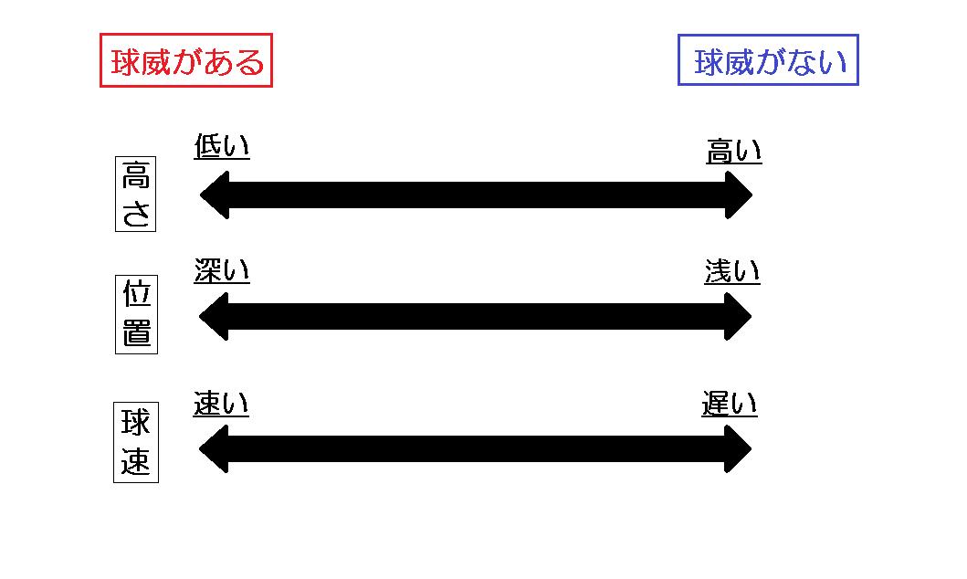 f:id:akfung9mm:20200808114206p:plain