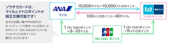 f:id:aki-america:20161213221959p:plain