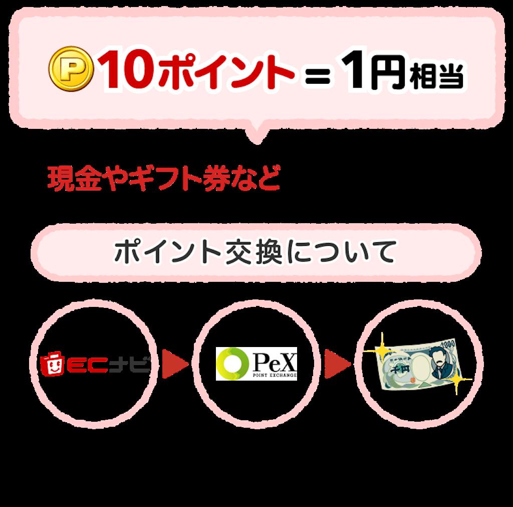 f:id:aki-n42913:20171118173005p:image