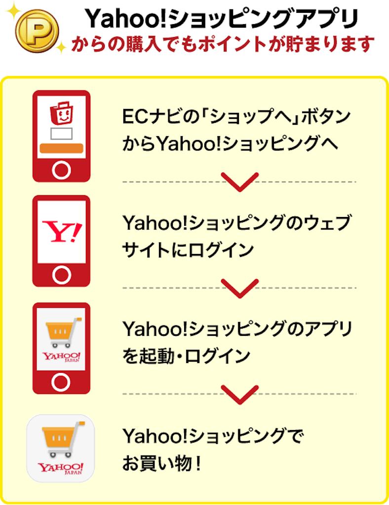 f:id:aki-n42913:20180220221536p:image