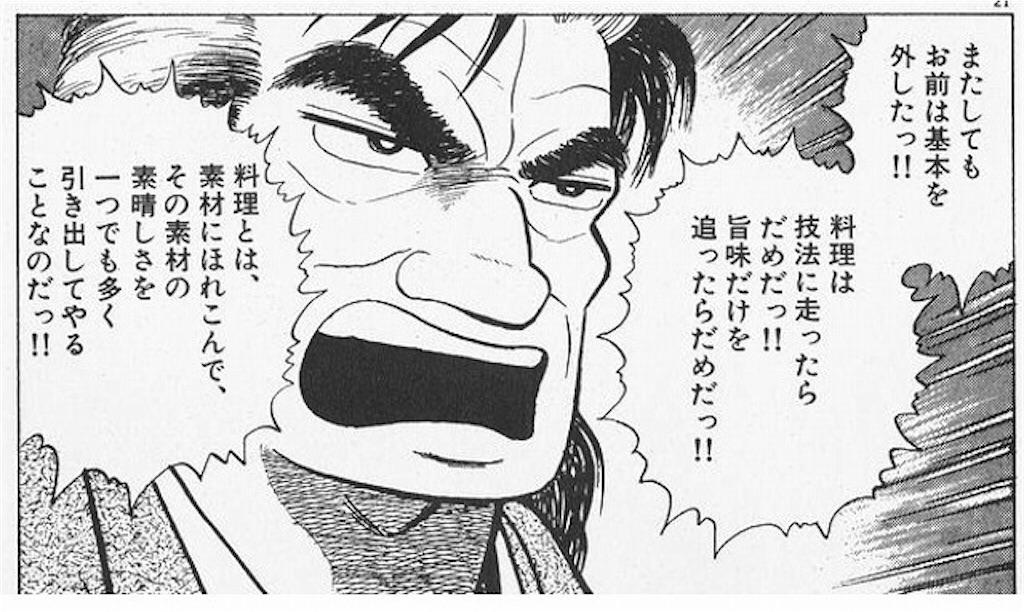 f:id:aki-ono:20210630131659j:image