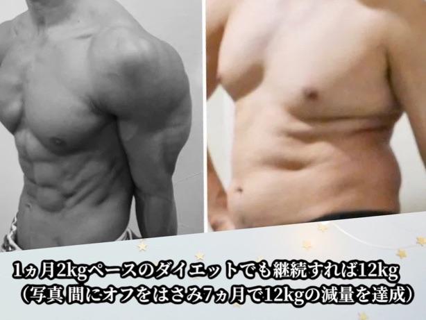 7カ月で12kgのダイエットに成功