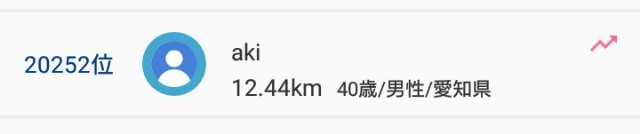 f:id:aki-syumi122:20191013112032j:image