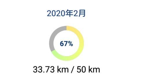 f:id:aki-syumi122:20200302190048j:image