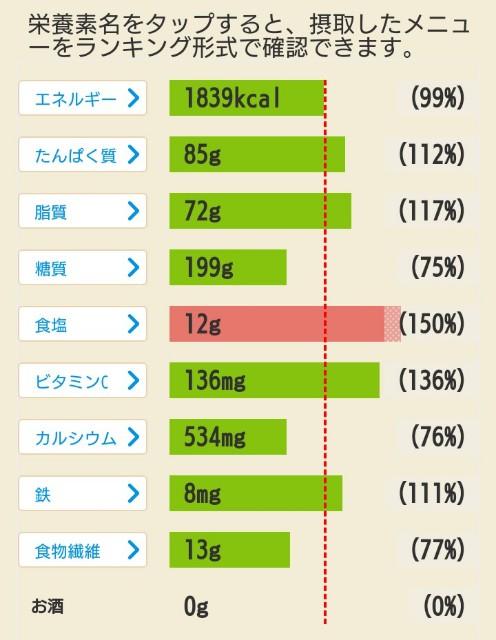 f:id:aki-syumi122:20200319221352j:image