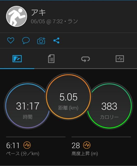 f:id:aki-syumi122:20210605203324j:image
