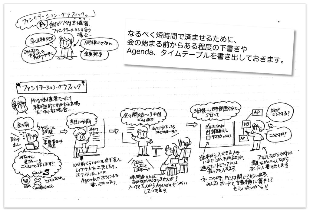 f:id:aki-usausa:20180618081846p:plain