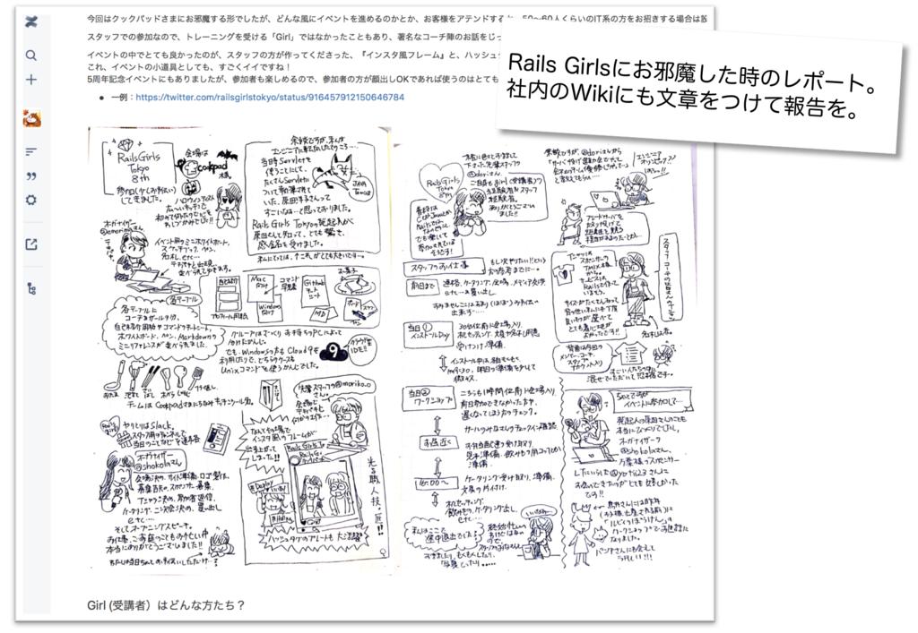 f:id:aki-usausa:20180618082705p:plain