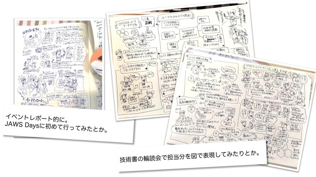 f:id:aki-usausa:20180619121654p:plain
