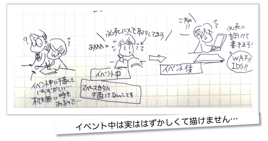 f:id:aki-usausa:20180619151126p:plain