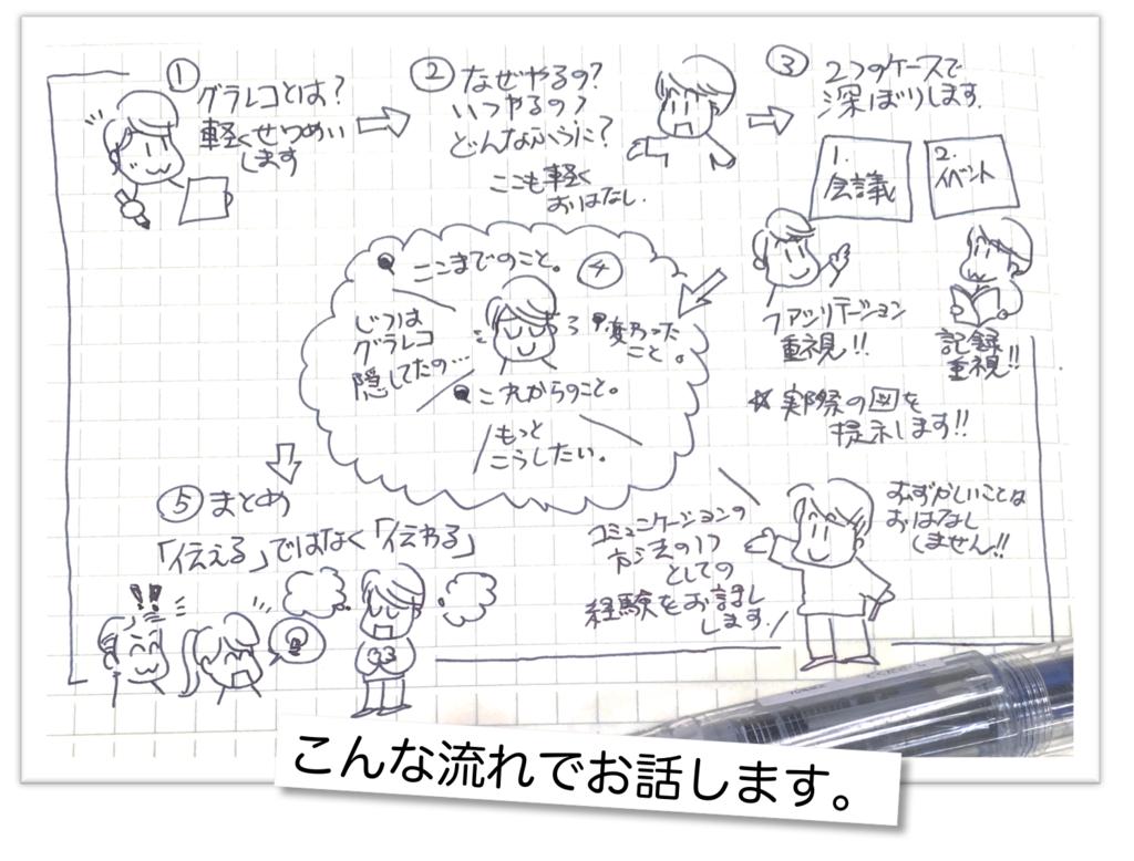 f:id:aki-usausa:20180620110230p:plain