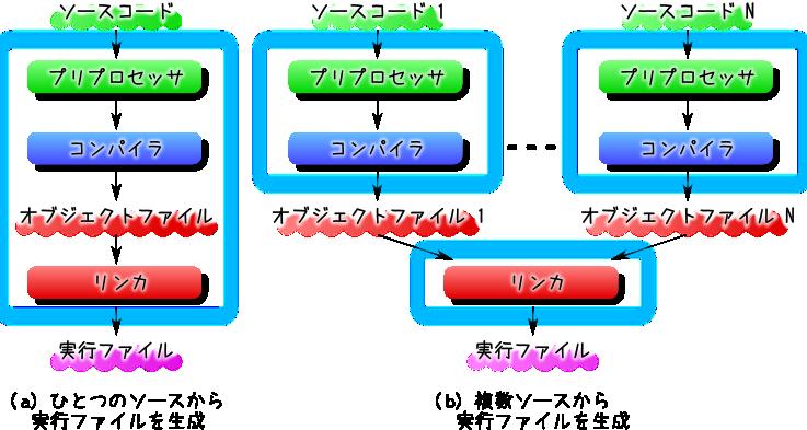 f:id:aki-yam:20081019120546p:image