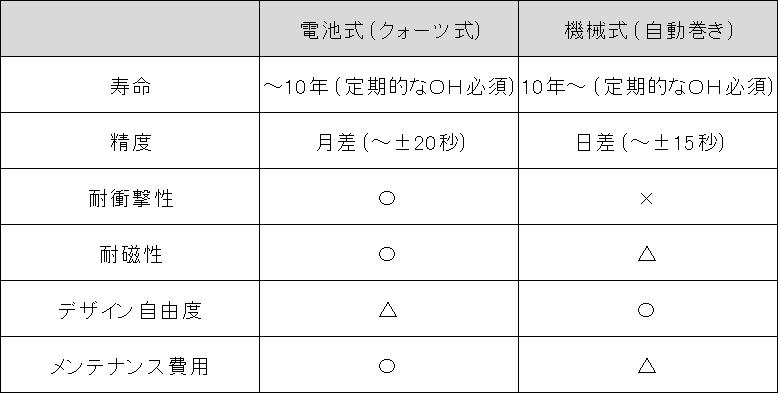 f:id:aki20180217:20181008113228p:plain