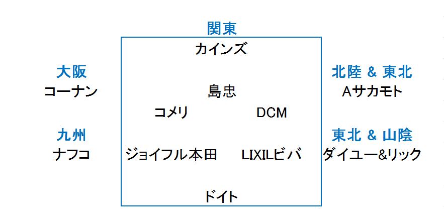 f:id:aki20180217:20190214135507p:plain