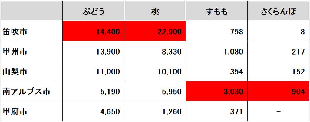 f:id:aki20180217:20190301200337p:plain