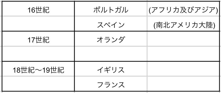 f:id:aki20180217:20190309145016j:plain