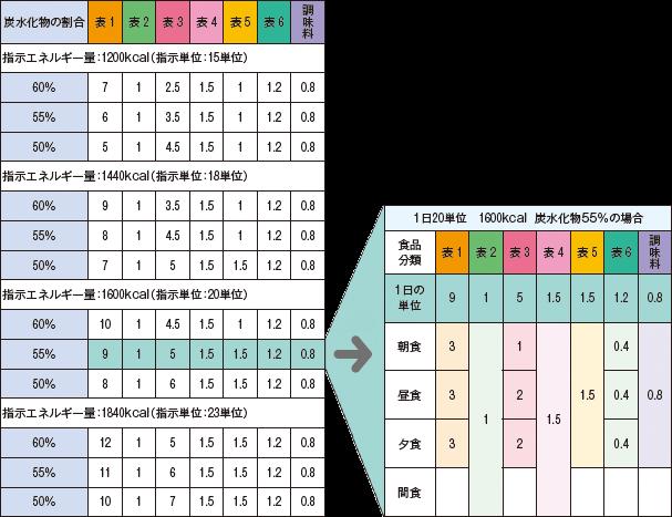 f:id:aki656:20200820190237p:plain