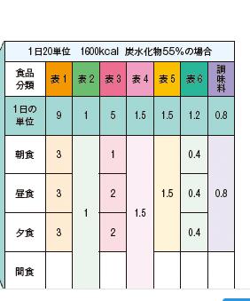 f:id:aki656:20200822140406p:plain