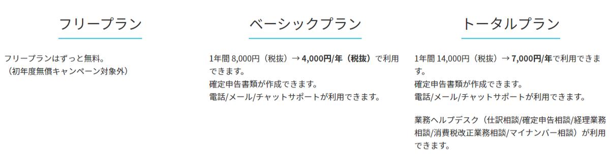 f:id:aki656:20201018152024p:plain