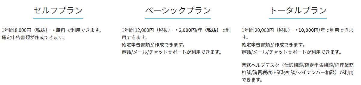 f:id:aki656:20201018155314p:plain