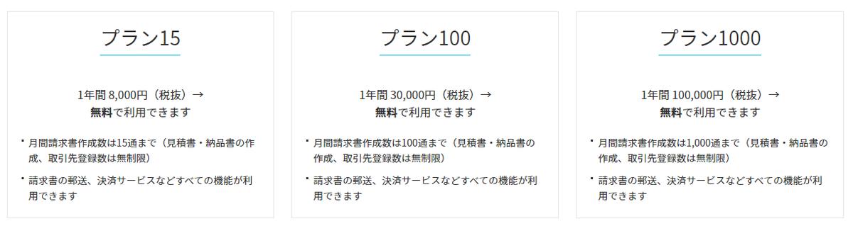 f:id:aki656:20201024172929p:plain