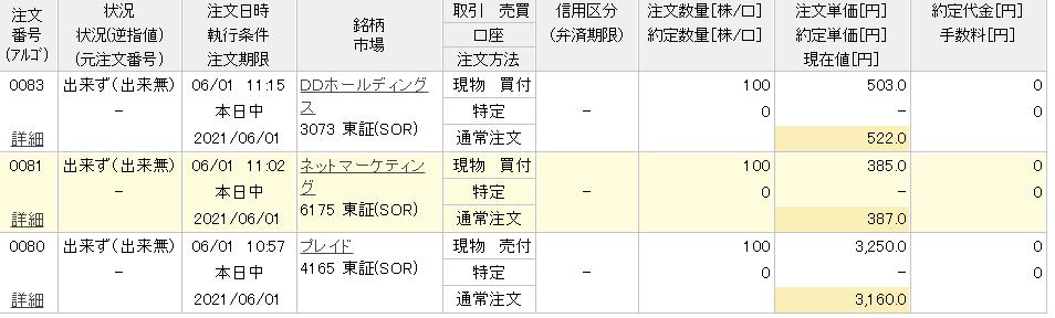 f:id:aki656:20210602163021p:plain