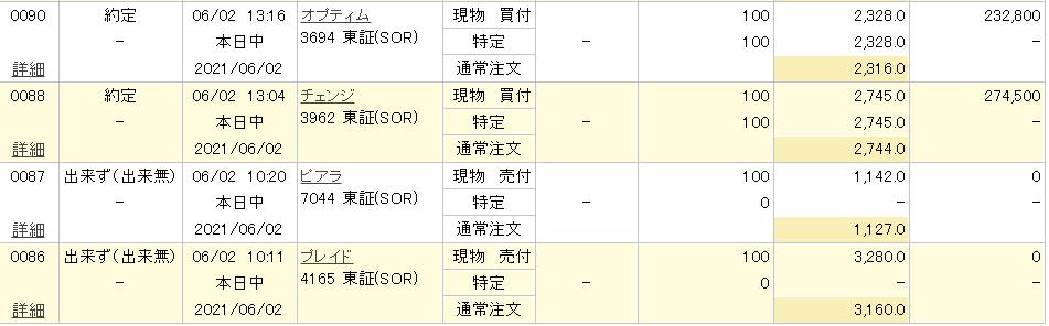 f:id:aki656:20210602203958p:plain