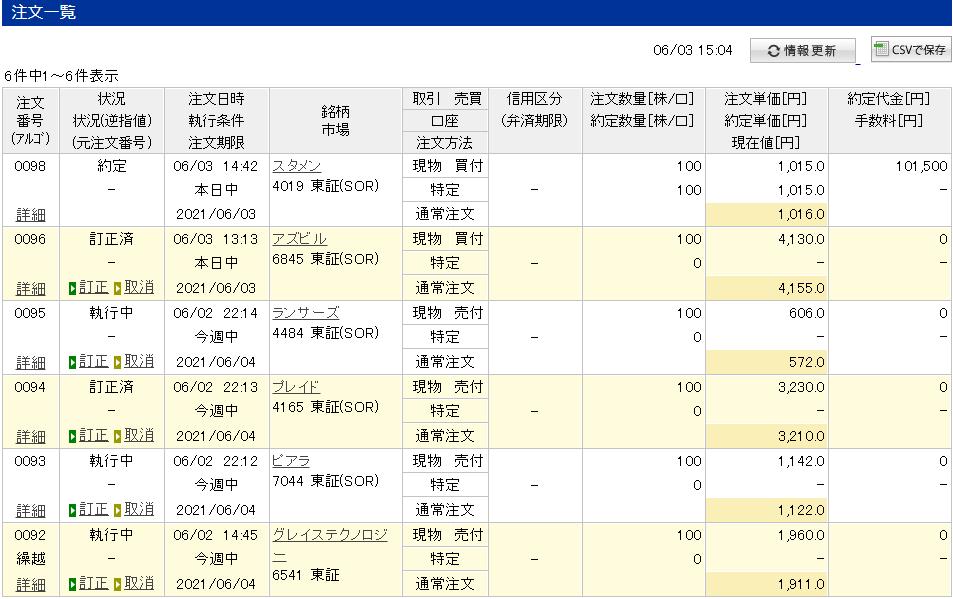 f:id:aki656:20210603152903p:plain