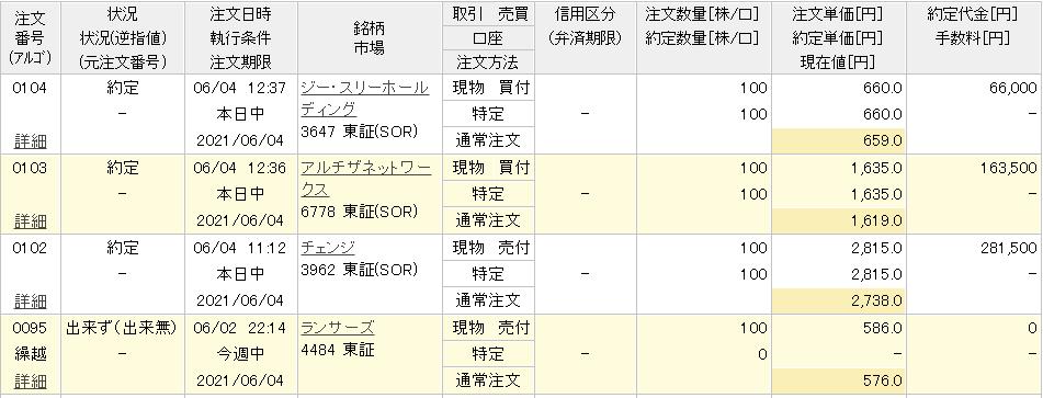 f:id:aki656:20210604163606p:plain