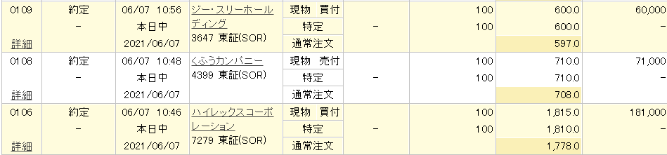 f:id:aki656:20210607154601p:plain