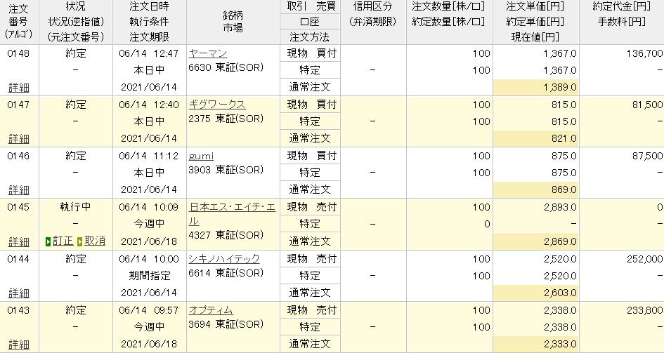 f:id:aki656:20210614160847p:plain