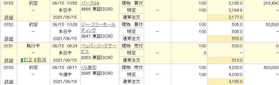 f:id:aki656:20210615151727p:plain