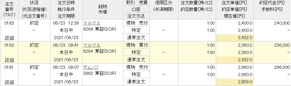 f:id:aki656:20210623220825p:plain