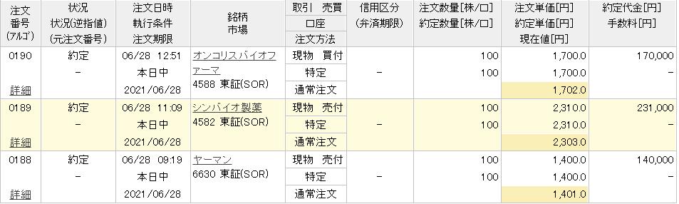 f:id:aki656:20210628153648p:plain