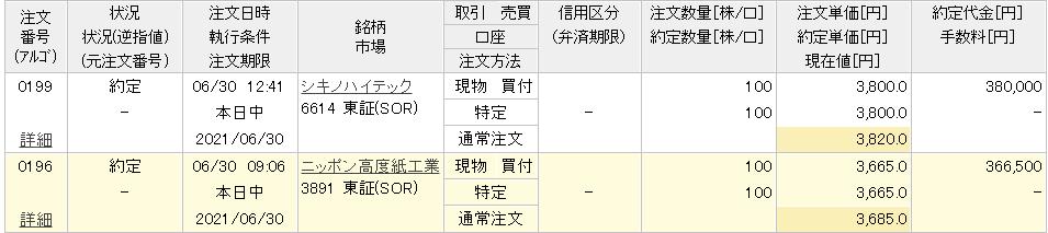 f:id:aki656:20210630162725p:plain