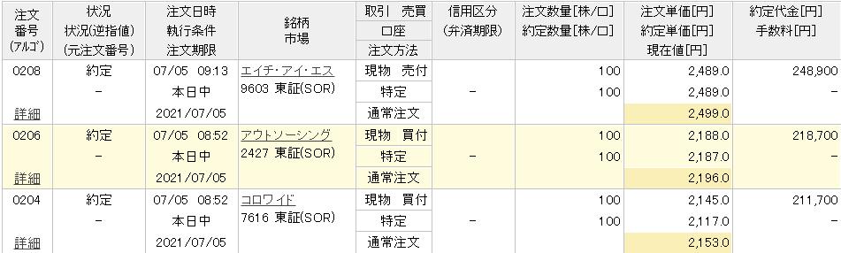f:id:aki656:20210705151342p:plain