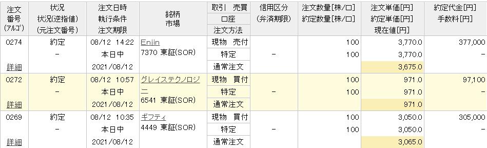 f:id:aki656:20210812170126p:plain