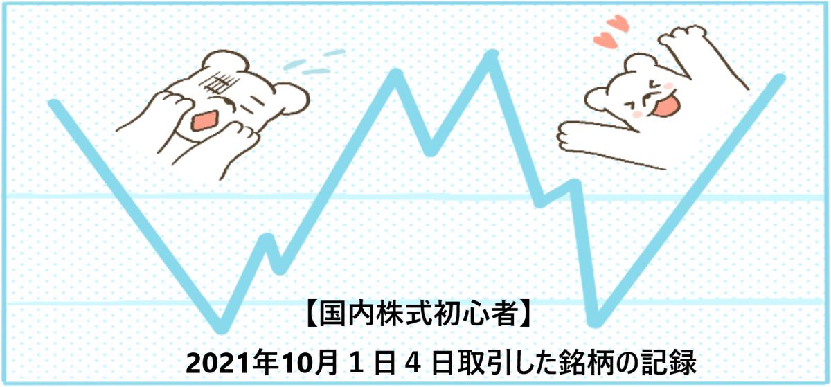 f:id:aki656:20211005002750p:plain