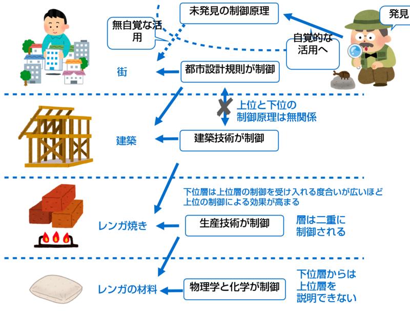 f:id:aki_M:20210203232114p:plain