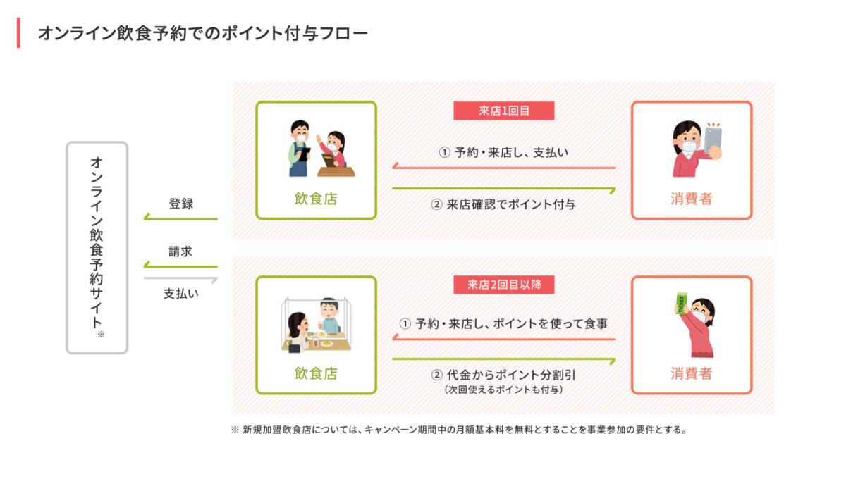f:id:aki_pwd7:20201006094113p:plain