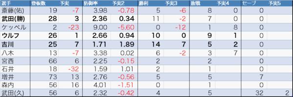 f:id:aki_rikan:20121108175306p:image